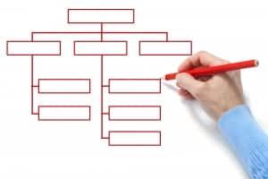 Essay Schreiben In 9 1 Schritten Zum Perfekten Text Schreibennet